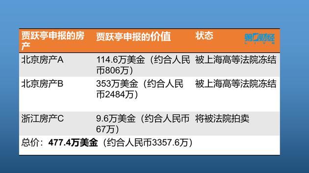 gmbacc最新,上海合作组织亟待完善贸易投资便利化机制
