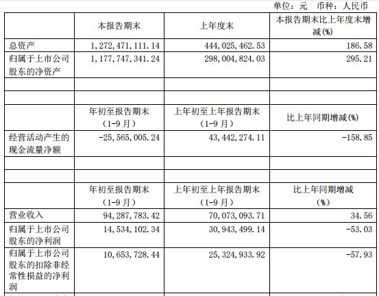 飞度娱乐app公众号,印度网友评中国两艘055大驱下水:没钱和中国比造舰