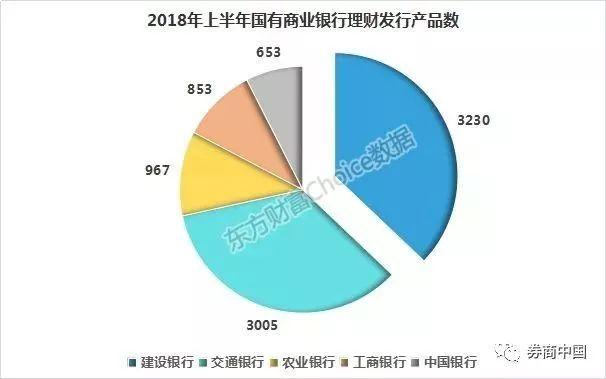 数据来源:东方财富Choice数据