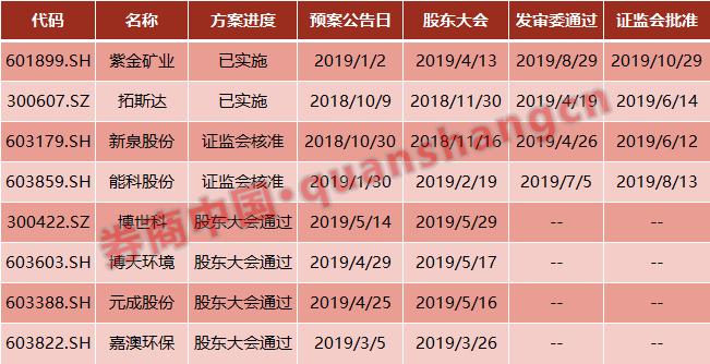 """凤凰平台的奖金是多少钱·解放军""""英雄营""""的教导员 曾当了三年""""许三多"""""""
