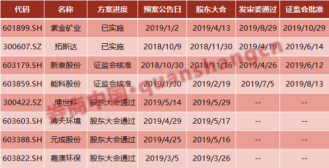 au8官网活动,乘客与公交司机发生冲突,杭州也发生过!肇事者被刑拘!