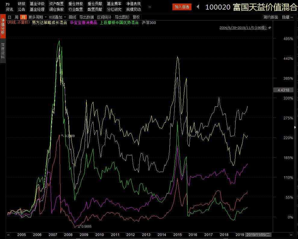 中福娱乐平台合法吗|老外看不懂中国网红,其实他们更难看懂中国