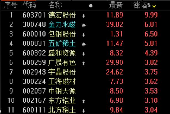 新宝5下载软件·中国军队使用量最少的军服,为何只装备驻港和驻澳部队?