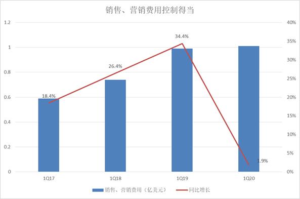 澳门威尼斯人188网址 - 聚焦经济转型 决胜2020:「界面•财联社财经年会」在京举办