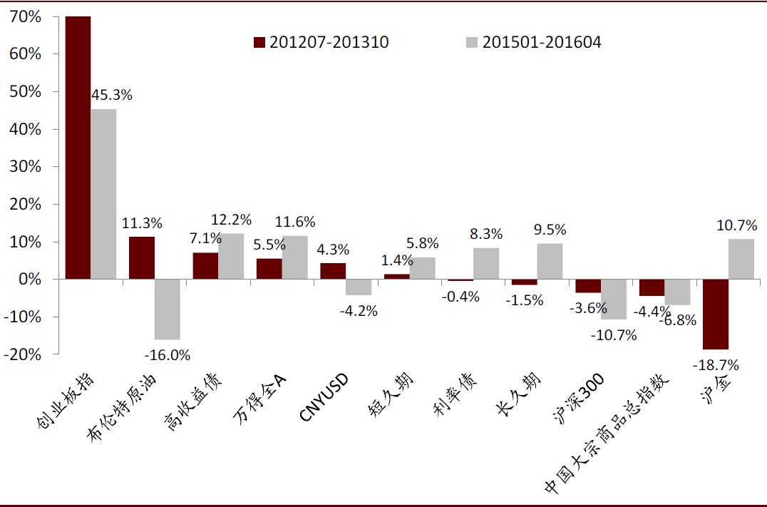 ag平台那个反水高 值得买入并在未来50年能持续持有的三只股票