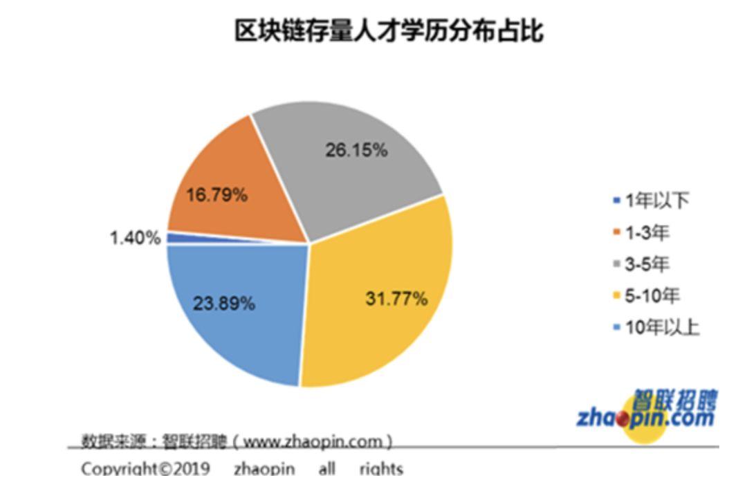 ag平台华人娱乐论坛·内部交易披露:Lendingclub高管净卖出1900.00股