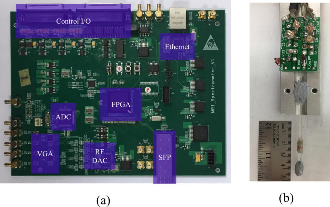 苏州医工所在低成本桌面磁共振波谱仪研究中取