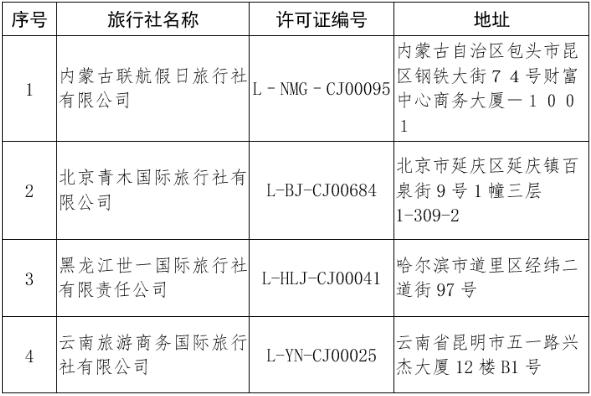 12bet手机网站_北京提出建立养老机构运营补贴负面清单制度