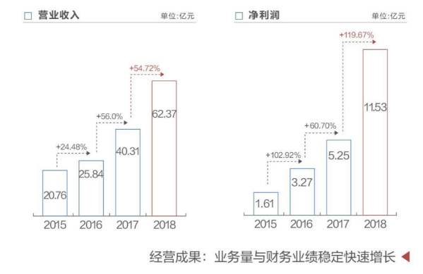 happyluke官网|「沪深股通」奥士康12月6日获外资买入0.29%股份
