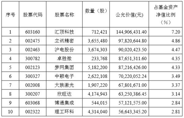 多娱乐场线送38 - 统计局:前十个月全市居民消费价格同比上涨2.1%