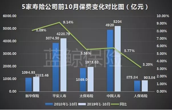 金牛线上娱乐官网-美银预计新兴市场将在9月触顶 因美联储效应退潮
