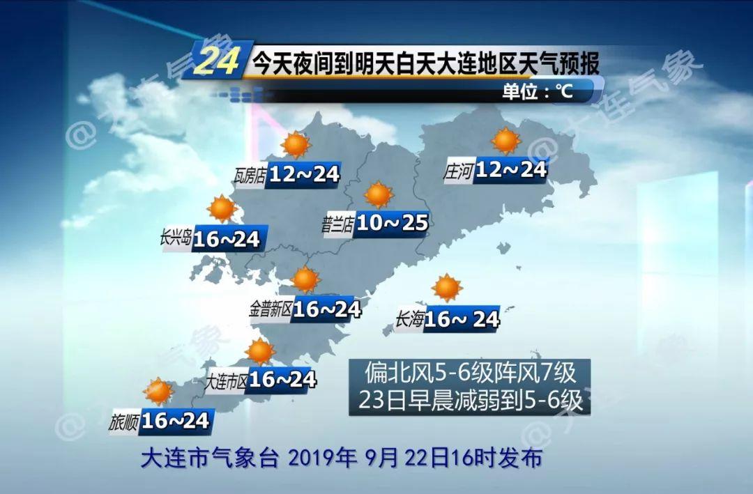 """【天气】下周天气稳定,一首小""""晴""""歌送给大连人……"""