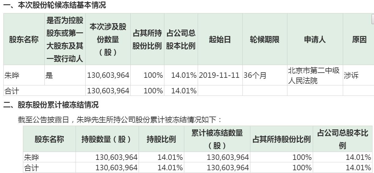 韦德下注官网|江西长运股份有限公司 2019年第二次临时股东大会决议公告