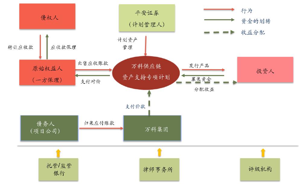 爆大奖注册送25 美菜县域合伙人维权背后:中国版Sysco的故事还能讲多久