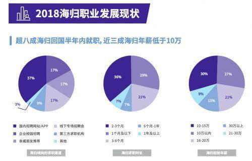 http://www.jiaokaotong.cn/chuguoliuxue/284450.html