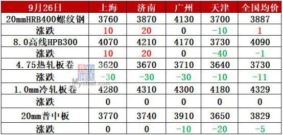 http://www.ysj98.com/jiankang/1572356.html