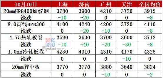 http://www.zgcg360.com/yejingangcai/482877.html