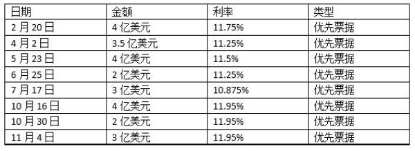 娱乐平台注册送白菜娱乐的体验 - 上海金融科技产业联盟成立