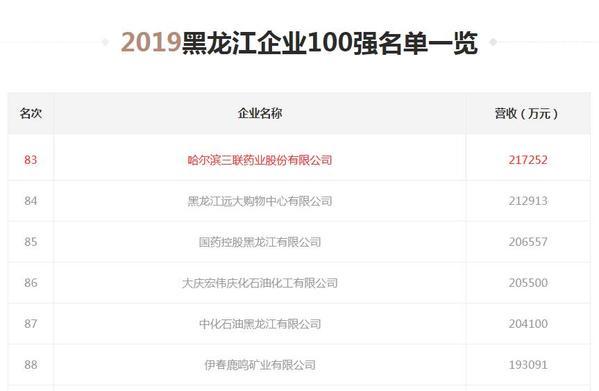 /heilongjiangfangchan/260064.html
