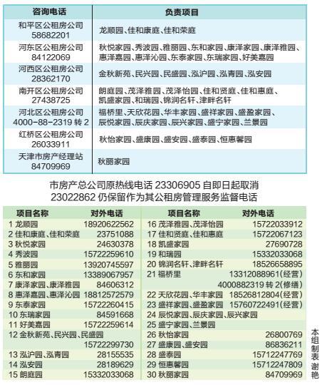 天津公布45个公租房项目服务专线 有事打电话