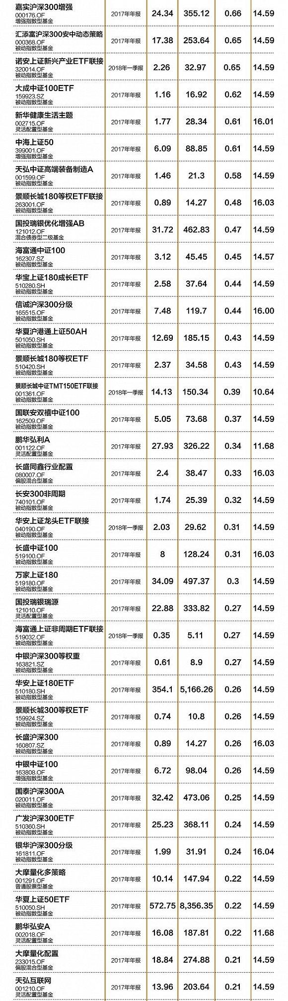信威危机引17亿机构资金出逃 鹏华自掏腰包补差额