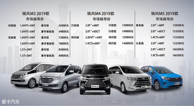 2019款瑞风M3/M4/M5上市 售6.58万元起