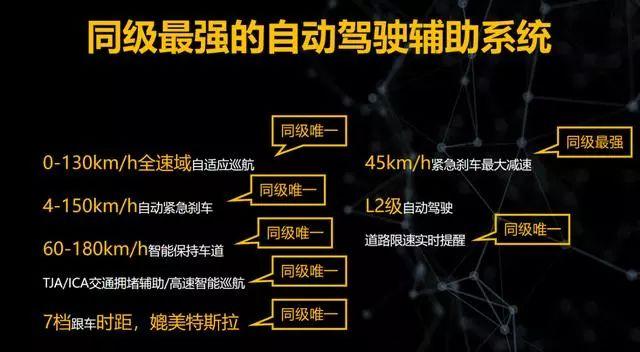 博世ADAS、斑马车机,科技配置同级最强,13万顶配排队买