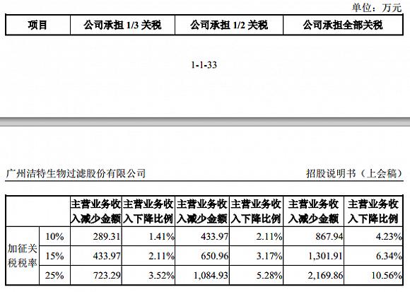 苹果手机改装隐形摄像头赌钱 - 国资委:前三季度央企净利润超两万亿元