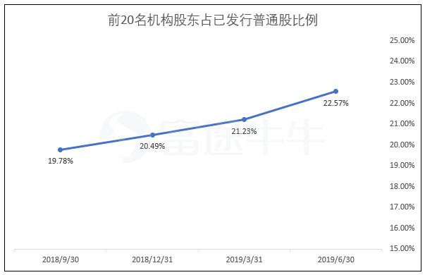 世外桃源体育官方app-薛城区二次医疗救助达3544人次,发放救助资金363万元