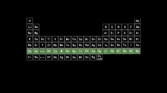 重新认识元素周期表,118个元素118种死法 ,这脑洞太大了