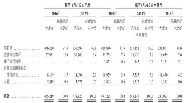 「澳门银河会员已停用怎么弄的」为了这两件事,日本驻穗总领事来到深圳