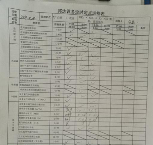 图4杰瑞邦达公司6月18日生产记录三、失职失责