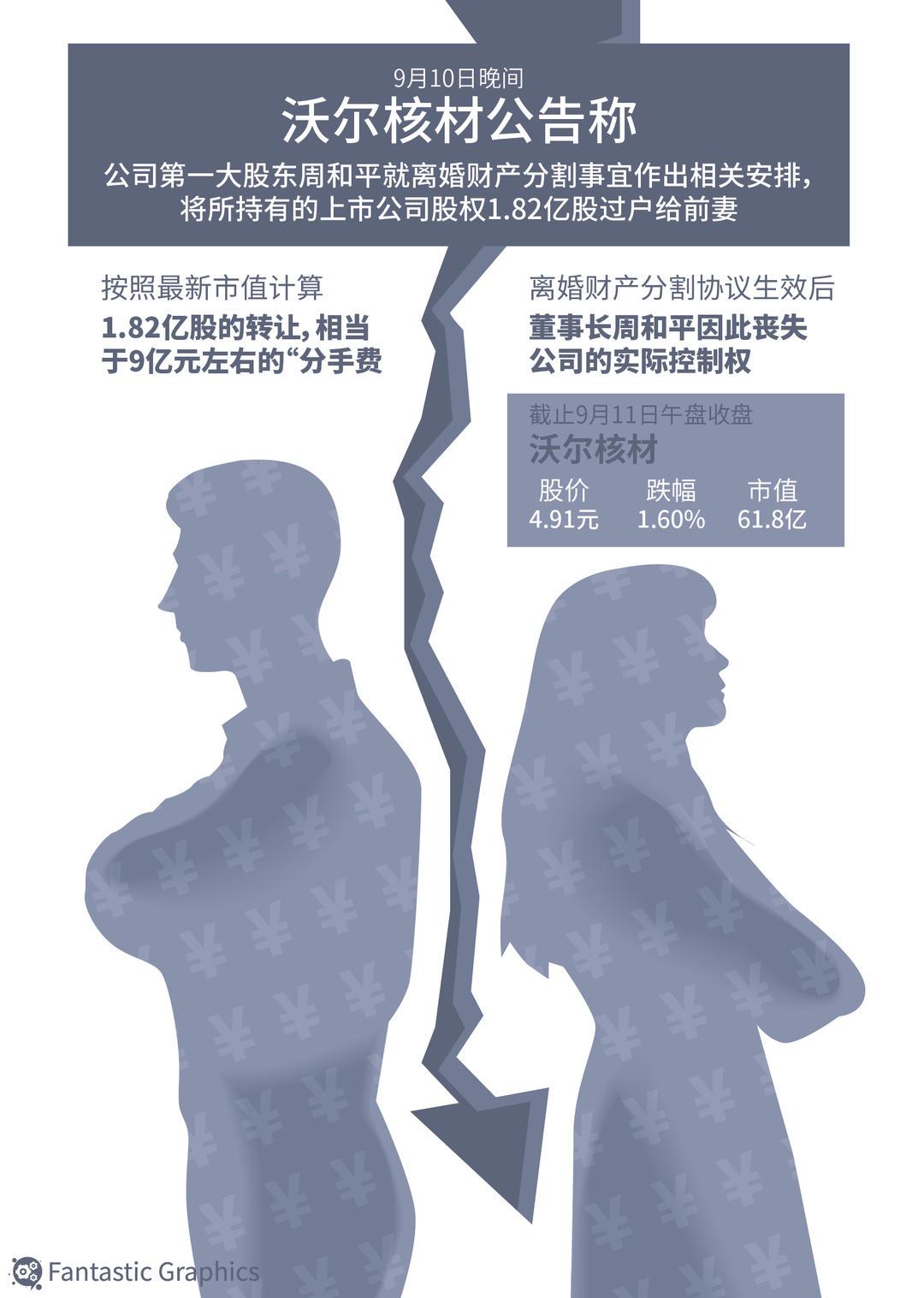 http://www.axxxc.com/chanyejingji/924872.html
