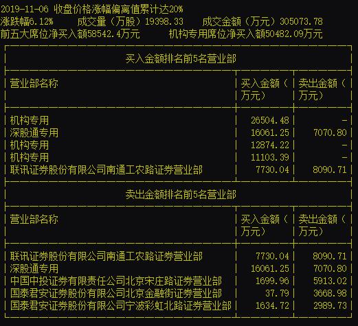澳门银河网址83 贾跃亭又坑恩人? 联储证券7263万资管计划逾期
