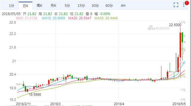 ▲阿根廷比索对美元走势图