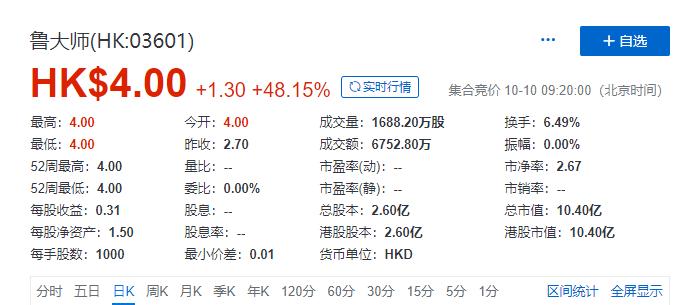 http://www.fanchuhou.com/junshi/980295.html