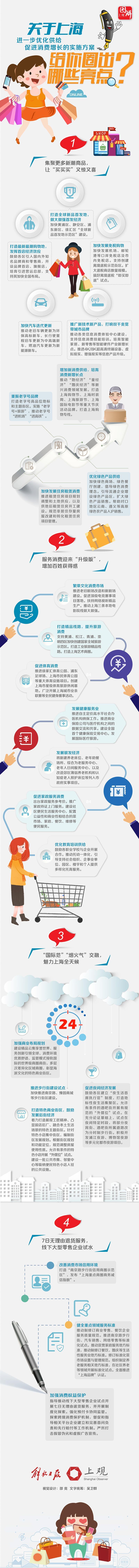"""打造""""购物天堂""""上海推出促进消费增长实施方案"""