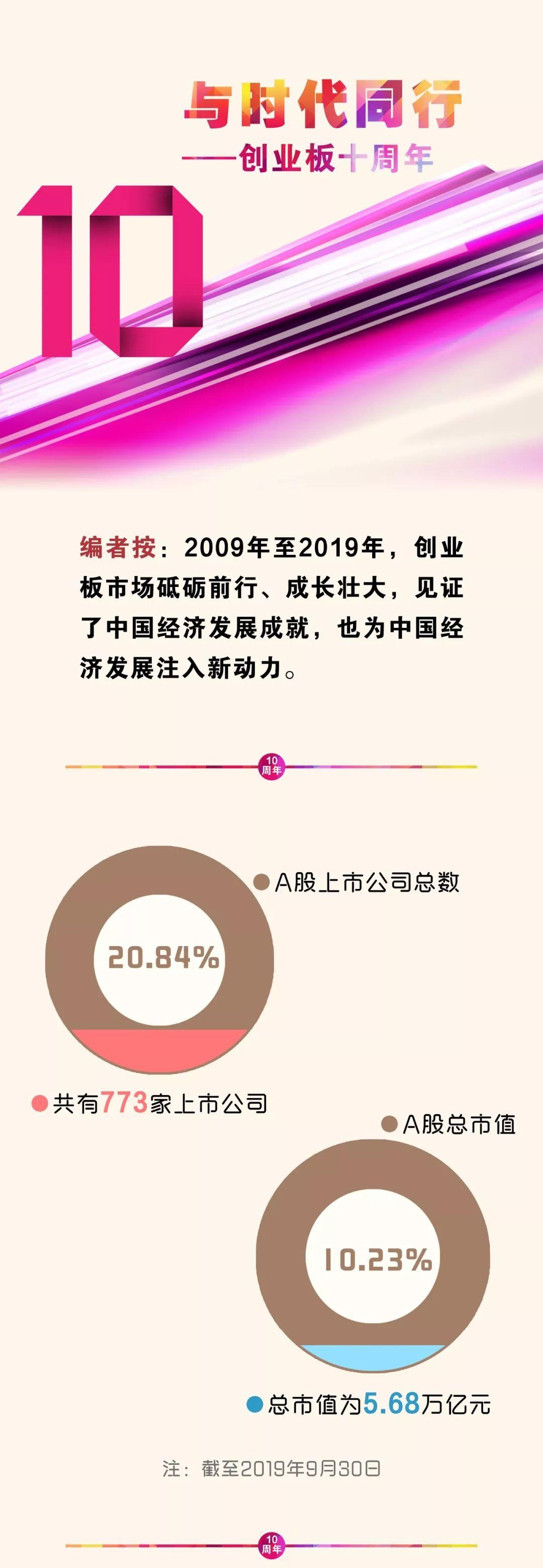 吉祥虎论坛彩金 石伟晶获金麒麟新锐分析师传媒行业第四名(投资观点)
