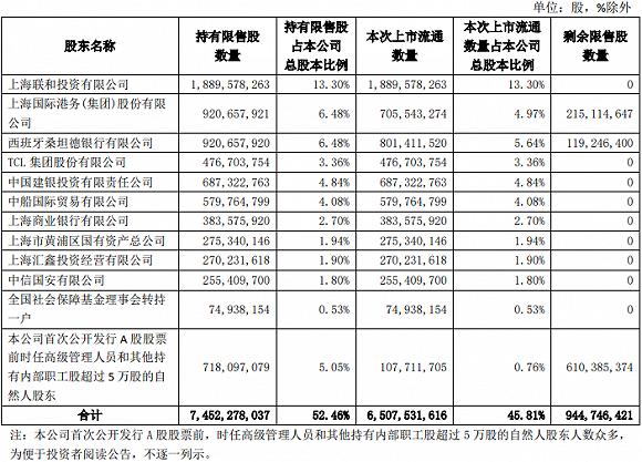 hg0088com网址_蔚来汽车股价开盘大涨:涨幅一度超16%