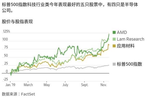 t6娱乐登入地址-鸿海出售所持过半阿里巴巴股份 进账2.72亿美元