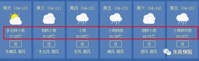 """官方通报:今年会有七八个台风影响福建!福州将上演""""雨一直下""""..."""