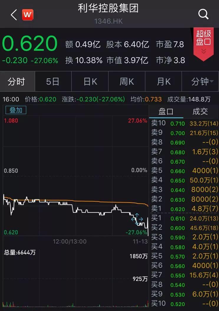 361娱乐手机下载_快讯:惠威科技涨停 报于26.21元