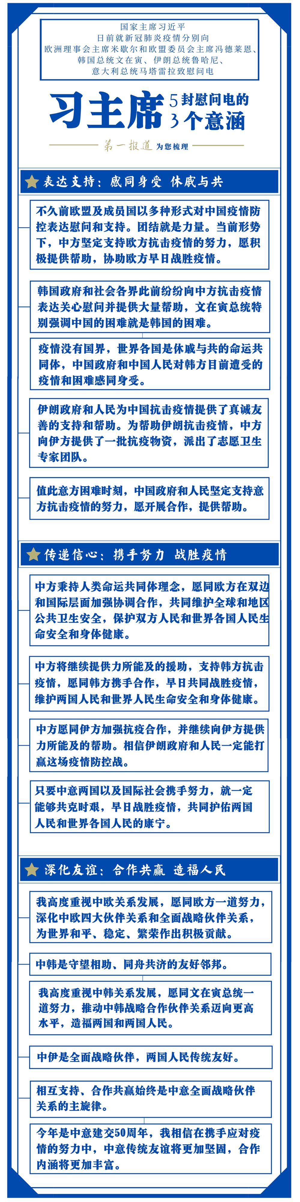 第一报道 | 习主席这5封慰问电,传递中国情谊,彰显大国担当图片