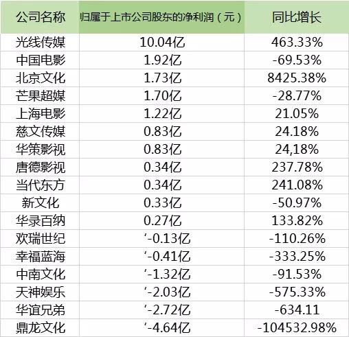 """博彩游戏存1元-中方提交""""改革建议"""":某些国家威胁WTO生存"""