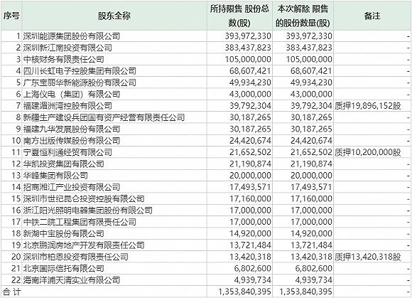 九州bet9下载网站|特写:人人车品牌春节大爆发,7天反超竞品就靠这两个字!