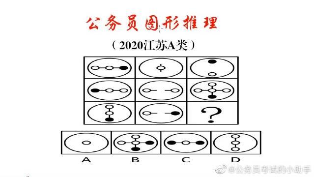 公务员图形推理,先旋转后叠加再去同存异,这题考点很复杂