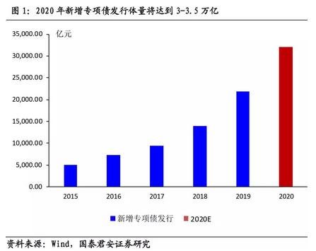 万豪永利游戏_美国2019冬令时将开启 美股交易对应北京时延后1小时