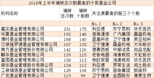 数据来源:wind
