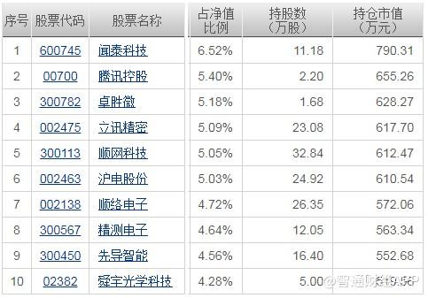 凯发娱乐骗局揭晓 - 中国最新财经类大学排名:央财第1,上财第2,中南财大第3