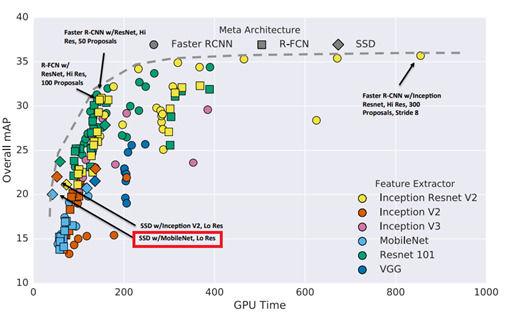 微软解释如何对水下数据中心的野生动物进行统计分类